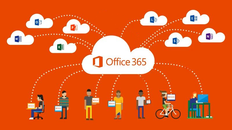 Buy Office 365 Key